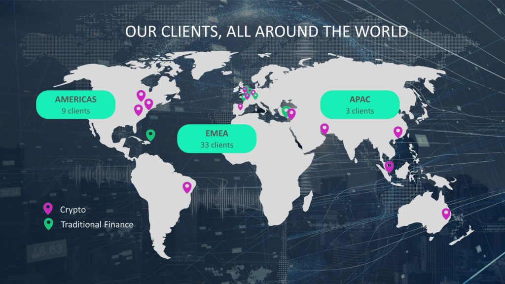 HedgeGuard clients all around the world